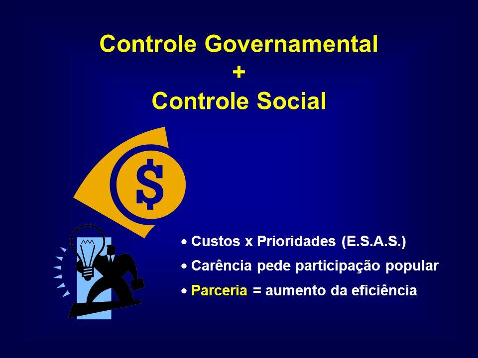 Controle Governamental + Controle Social Custos x Prioridades (E.S.A.S.) Carência pede participação popular Parceria = aumento da eficiência