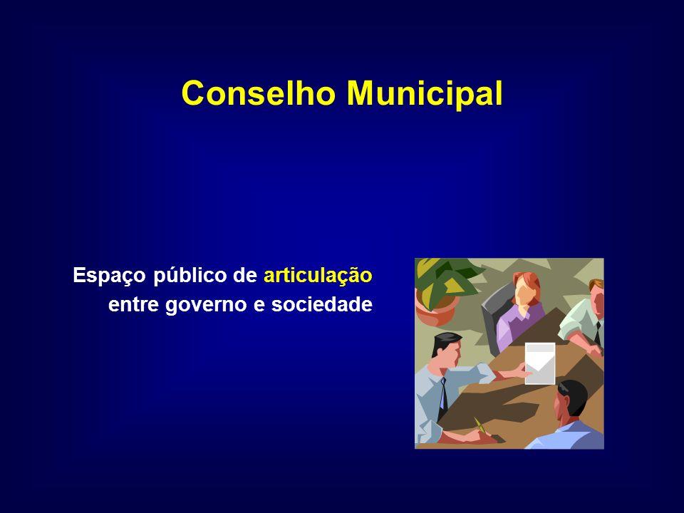 Espaço público de articulação entre governo e sociedade Conselho Municipal
