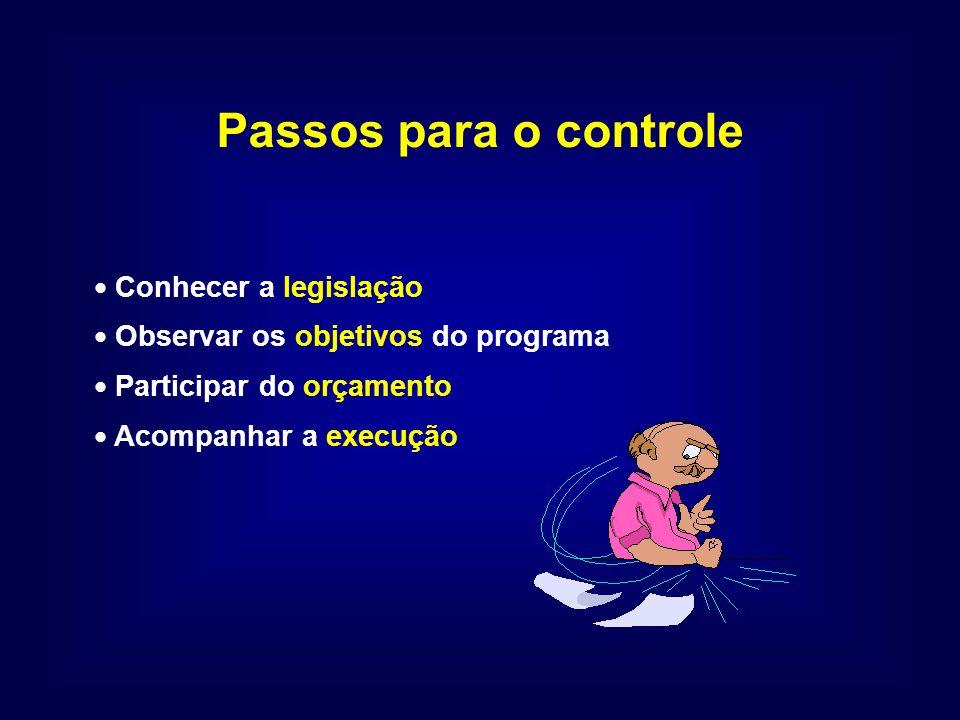 Passos para o controle Conhecer a legislação Observar os objetivos do programa Participar do orçamento Acompanhar a execução