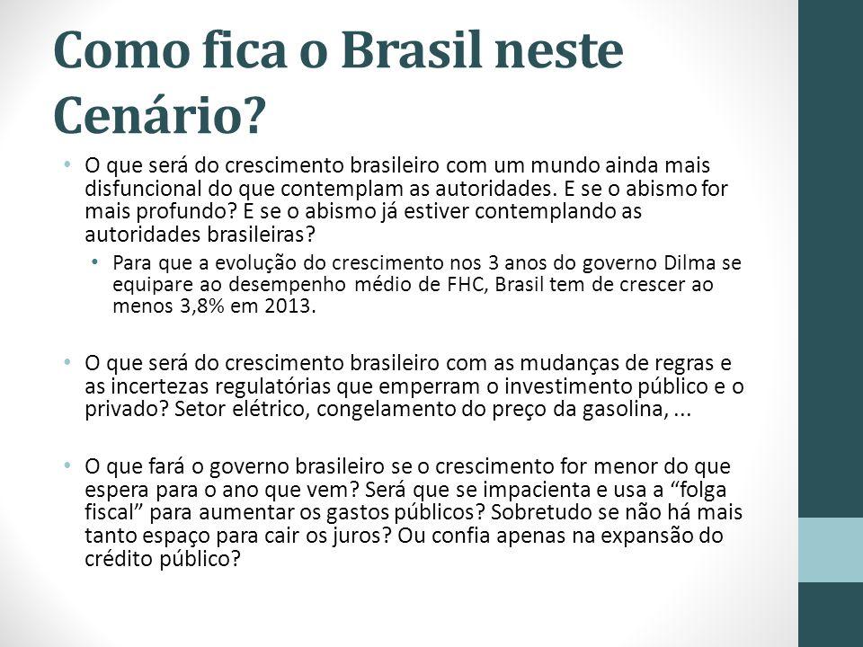 Como fica o Brasil neste Cenário.