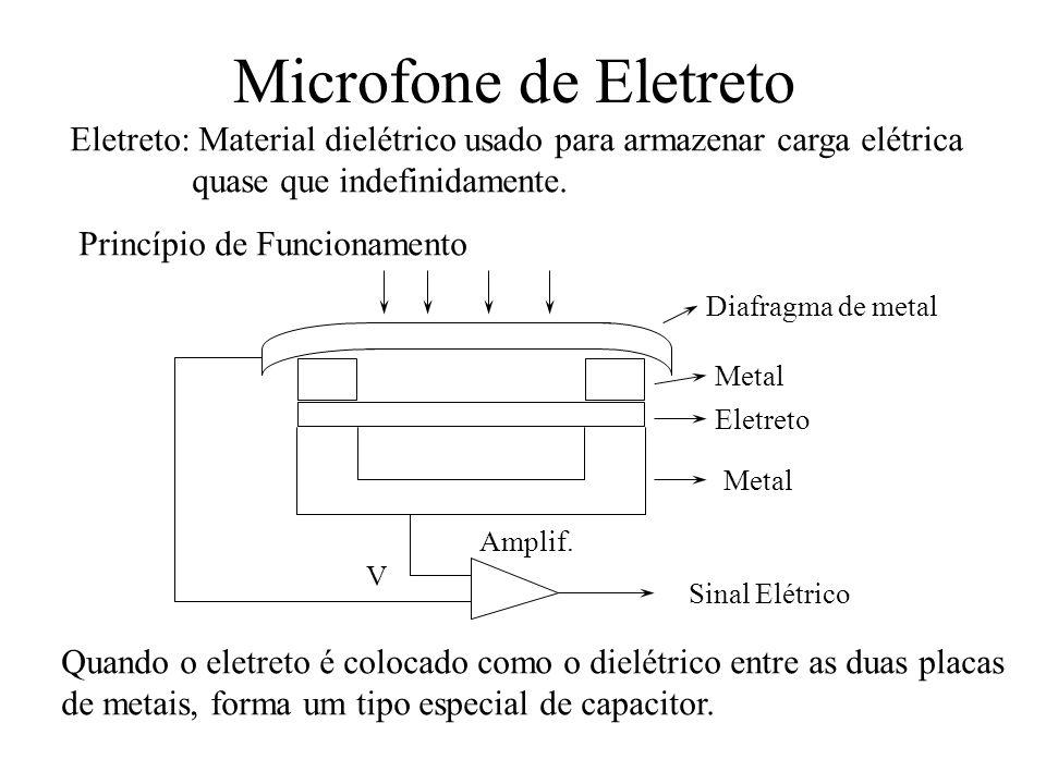 Microfone de Eletreto Eletreto: Material dielétrico usado para armazenar carga elétrica quase que indefinidamente. Princípio de Funcionamento Quando o