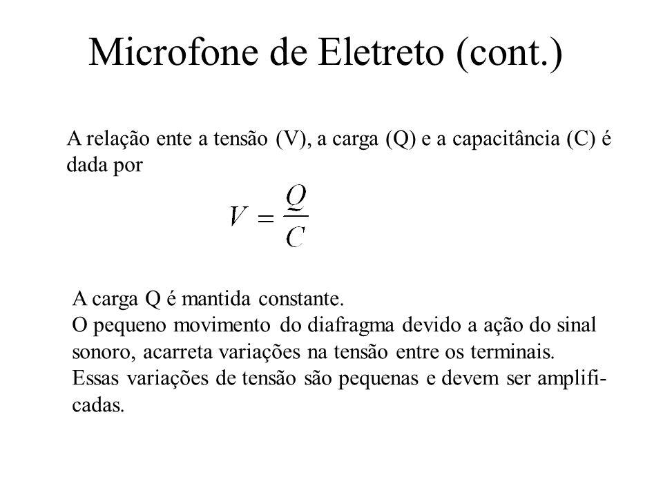 Microfone de Eletreto (cont.) A relação ente a tensão (V), a carga (Q) e a capacitância (C) é dada por A carga Q é mantida constante.