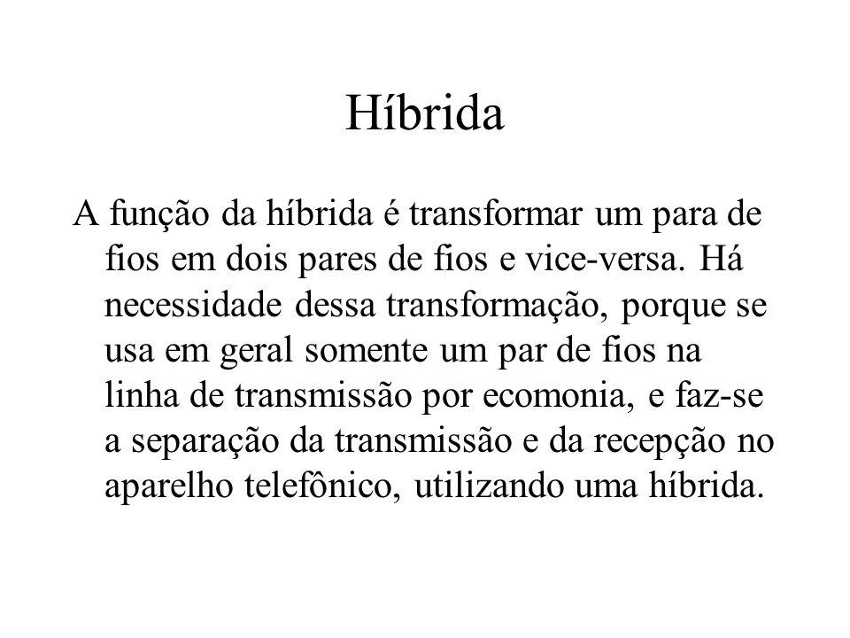 Híbrida A função da híbrida é transformar um para de fios em dois pares de fios e vice-versa.