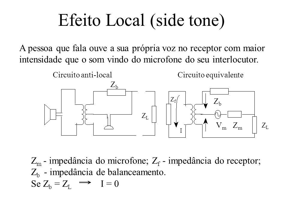 Efeito Local (side tone) A pessoa que fala ouve a sua própria voz no receptor com maior intensidade que o som vindo do microfone do seu interlocutor.