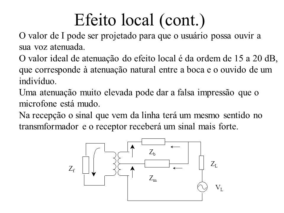 Efeito local (cont.) O valor de I pode ser projetado para que o usuário possa ouvir a sua voz atenuada. O valor ideal de atenuação do efeito local é d