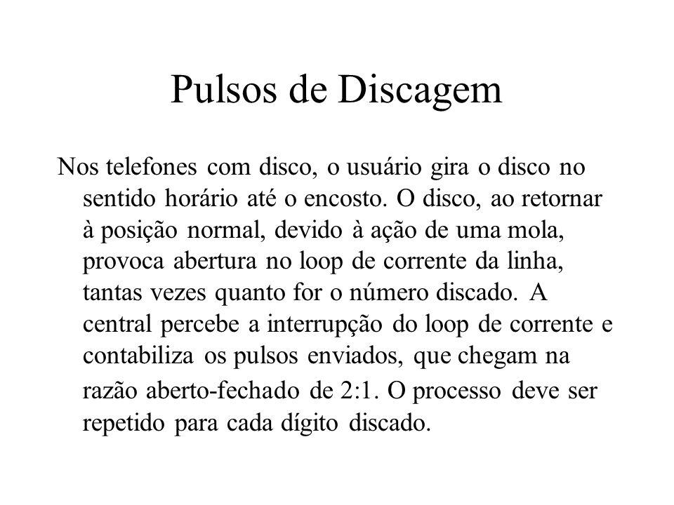 Pulsos de Discagem Nos telefones com disco, o usuário gira o disco no sentido horário até o encosto. O disco, ao retornar à posição normal, devido à a