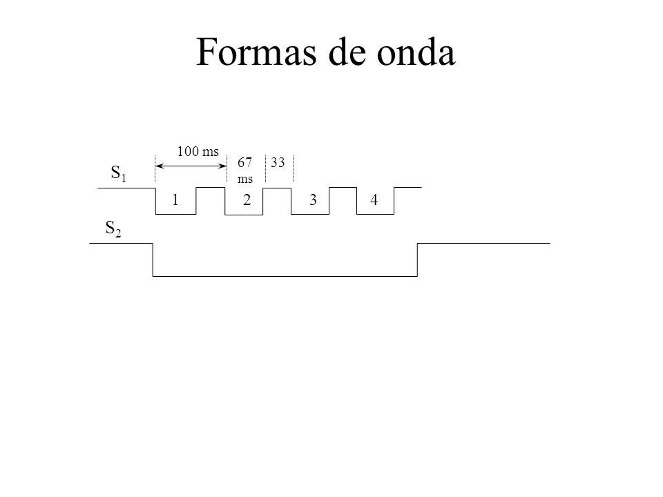Formas de onda S1S1 S2S2 100 ms 67 ms 33 1234