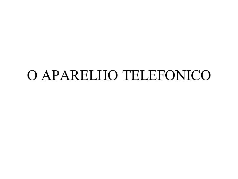 Funções do Aparelho Telefônico: O aparelho telefônico foi inventado por Alexander Graham Bell, em 1876.