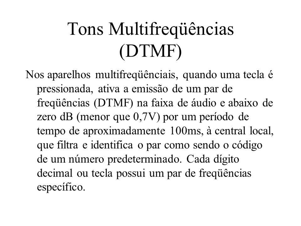 Tons Multifreqüências (DTMF) Nos aparelhos multifreqüênciais, quando uma tecla é pressionada, ativa a emissão de um par de freqüências (DTMF) na faixa