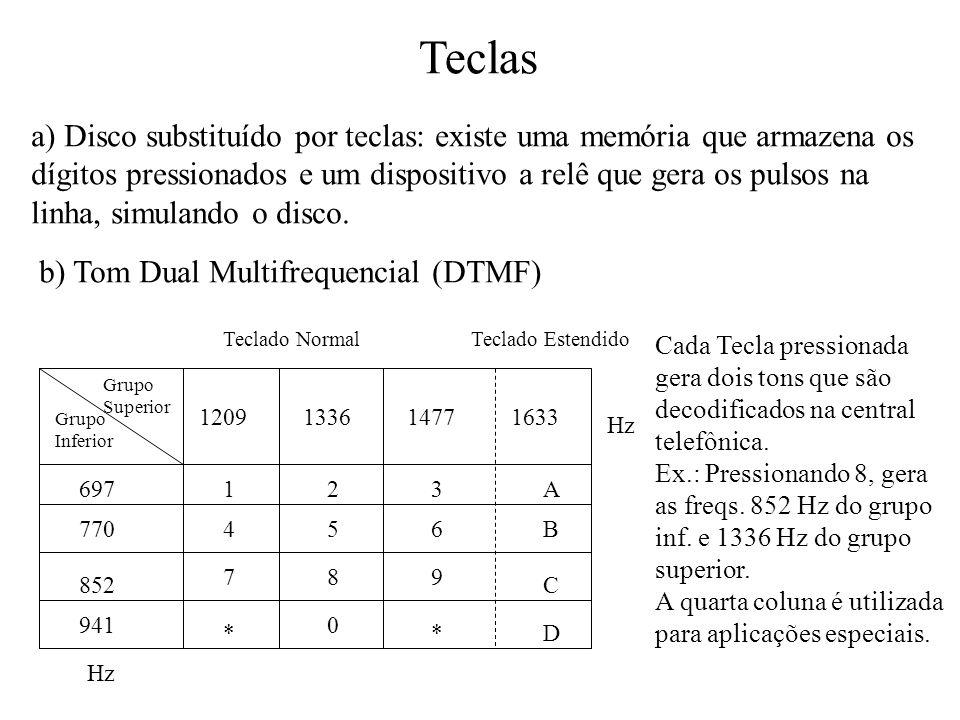 Teclas a) Disco substituído por teclas: existe uma memória que armazena os dígitos pressionados e um dispositivo a relê que gera os pulsos na linha, simulando o disco.