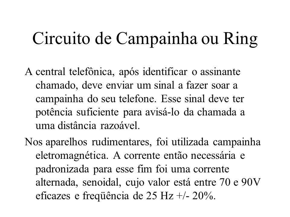 Circuito de Campainha ou Ring A central telefônica, após identificar o assinante chamado, deve enviar um sinal a fazer soar a campainha do seu telefone.