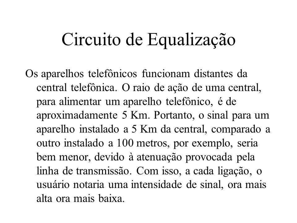 Circuito de Equalização Os aparelhos telefônicos funcionam distantes da central telefônica. O raio de ação de uma central, para alimentar um aparelho