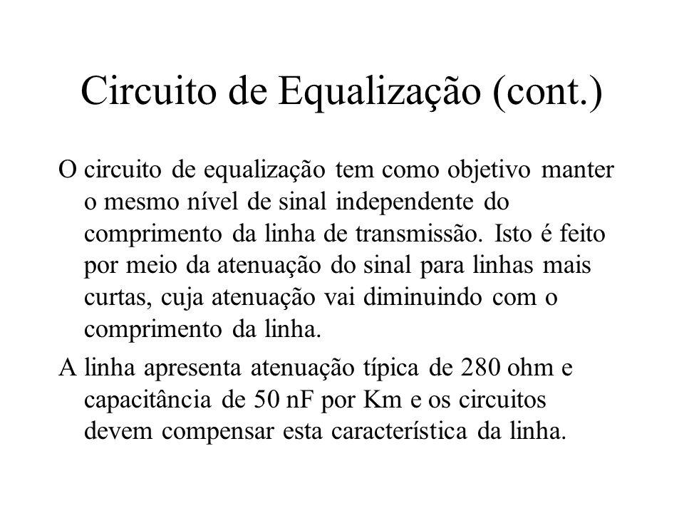 Circuito de Equalização (cont.) O circuito de equalização tem como objetivo manter o mesmo nível de sinal independente do comprimento da linha de tran
