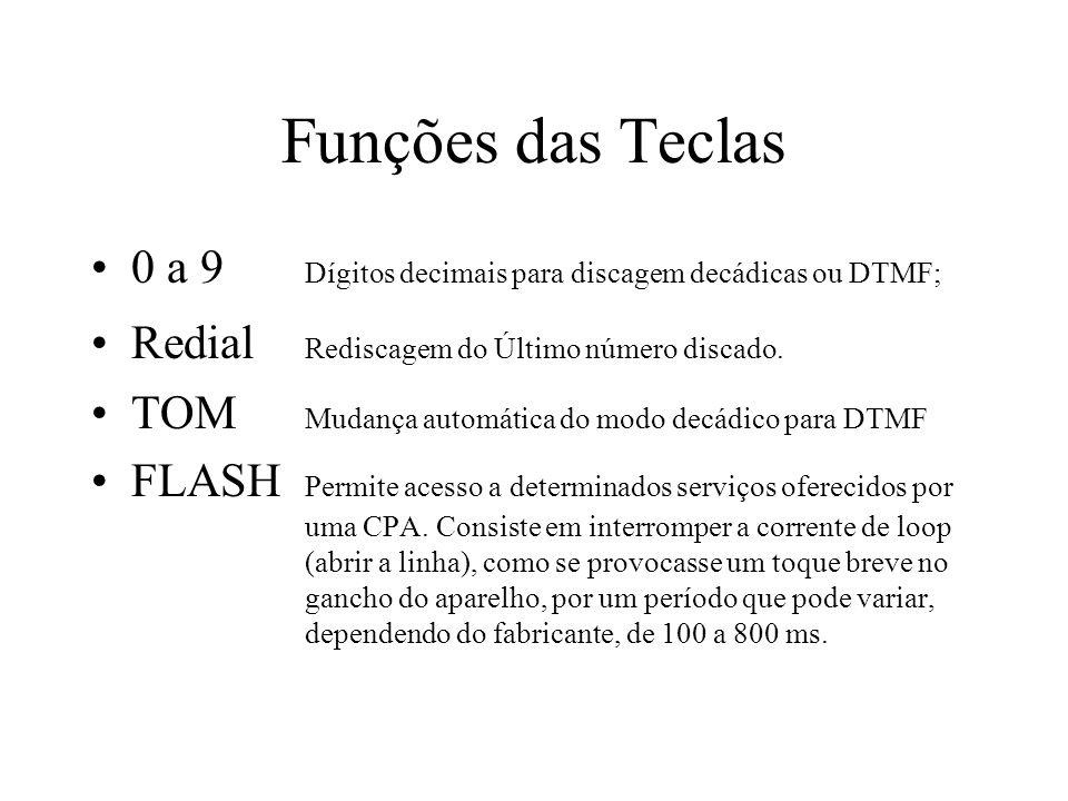 Funções das Teclas 0 a 9 Dígitos decimais para discagem decádicas ou DTMF; Redial Rediscagem do Último número discado. TOM Mudança automática do modo