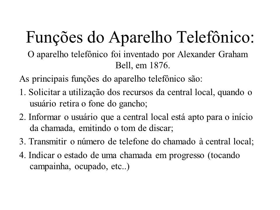 Funções do Aparelho Telefônico: O aparelho telefônico foi inventado por Alexander Graham Bell, em 1876. As principais funções do aparelho telefônico s