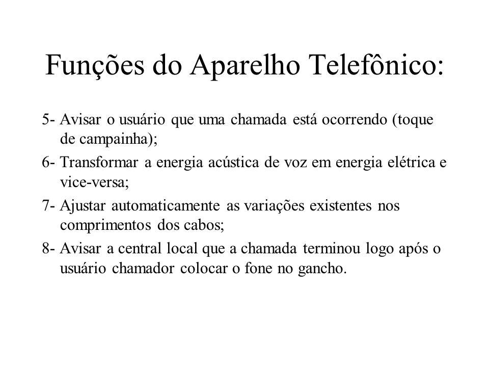 Funções do Aparelho Telefônico: 5- Avisar o usuário que uma chamada está ocorrendo (toque de campainha); 6- Transformar a energia acústica de voz em e