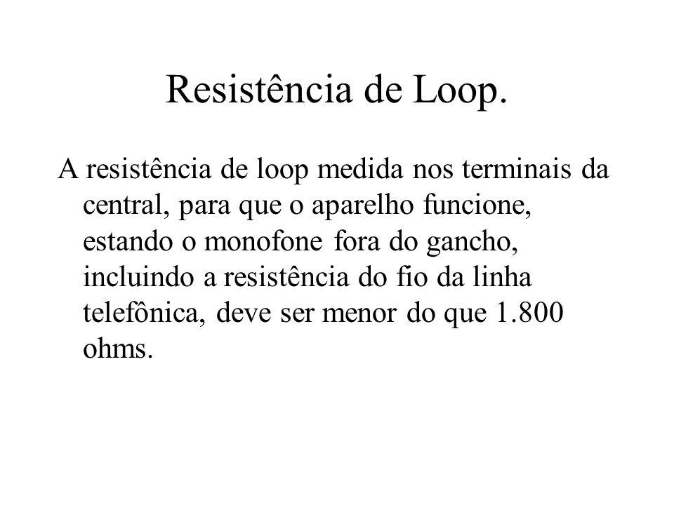 Resistência de Loop. A resistência de loop medida nos terminais da central, para que o aparelho funcione, estando o monofone fora do gancho, incluindo