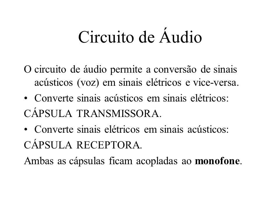 Circuito de Áudio O circuito de áudio permite a conversão de sinais acústicos (voz) em sinais elétricos e vice-versa. Converte sinais acústicos em sin