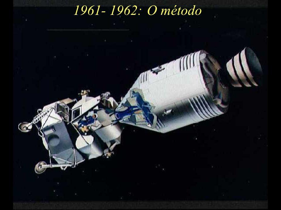 1961- 1962: O método