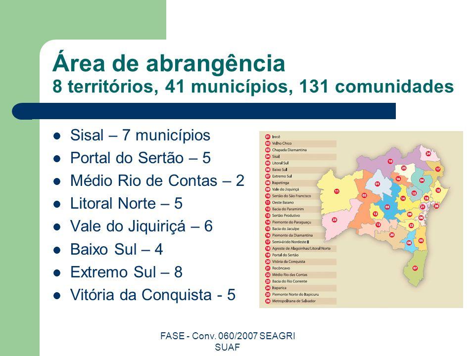 FASE - Conv. 060/2007 SEAGRI SUAF Área de abrangência 8 territórios, 41 municípios, 131 comunidades Sisal – 7 municípios Portal do Sertão – 5 Médio Ri