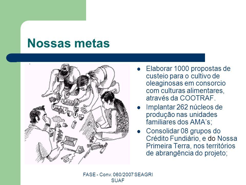 FASE - Conv. 060/2007 SEAGRI SUAF Nossas metas Elaborar 1000 propostas de custeio para o cultivo de oleaginosas em consorcio com culturas alimentares,