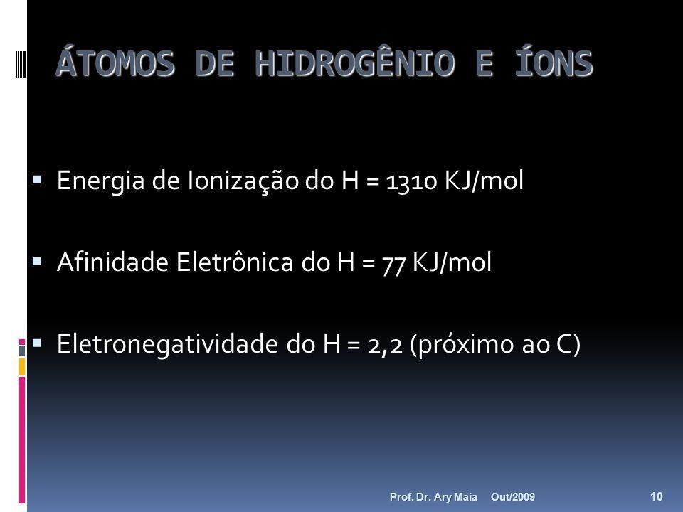 ÁTOMOS DE HIDROGÊNIO E ÍONS Energia de Ionização do H = 1310 KJ/mol Afinidade Eletrônica do H = 77 KJ/mol Eletronegatividade do H = 2,2 (próximo ao C)
