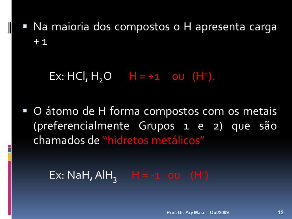 Na maioria dos compostos o H apresenta carga + 1 Ex: HCl, H 2 O H = +1 ou (H + ). O átomo de H forma compostos com os metais (preferencialmente Grupos