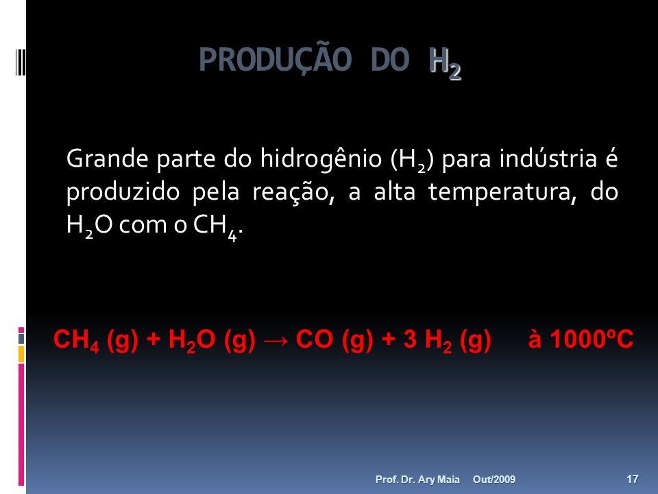 H 2 PRODUÇÃO DO H 2 Grande parte do hidrogênio (H 2 ) para indústria é produzido pela reação, a alta temperatura, do H 2 O com o CH 4. CH 4 (g) + H 2