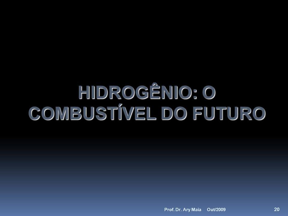 HIDROGÊNIO: O COMBUSTÍVEL DO FUTURO Out/2009 20 Prof. Dr. Ary Maia