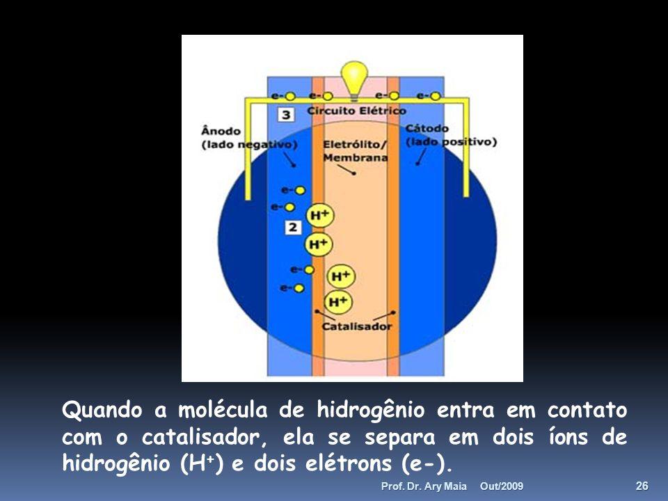 Quando a molécula de hidrogênio entra em contato com o catalisador, ela se separa em dois íons de hidrogênio (H + ) e dois elétrons (e-). Out/2009 26