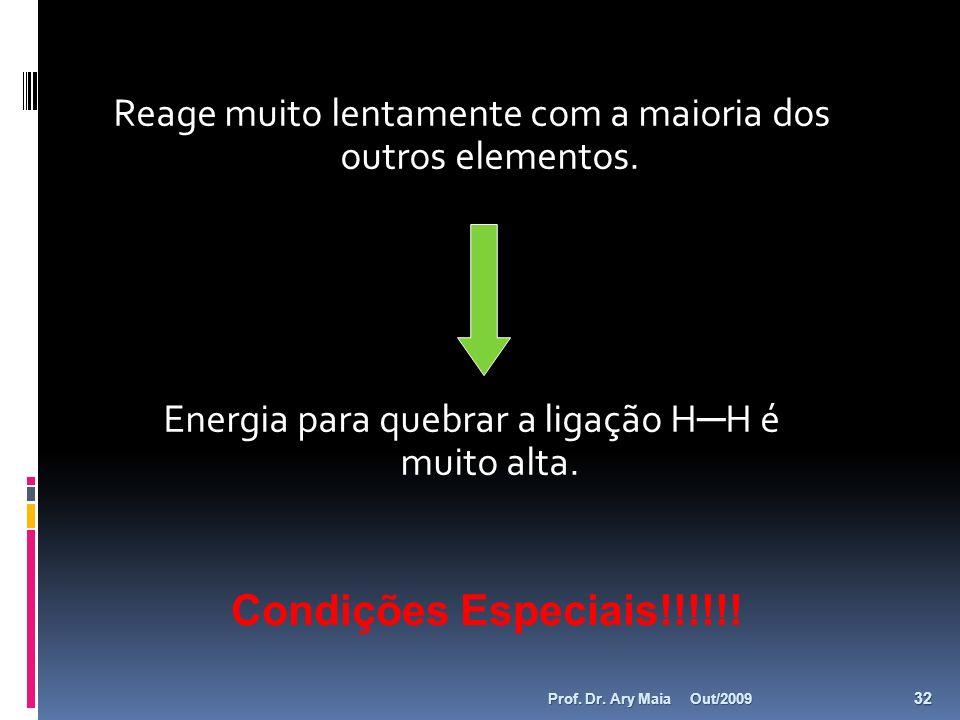 Reage muito lentamente com a maioria dos outros elementos. Energia para quebrar a ligação H H é muito alta. Condições Especiais!!!!!! Out/2009 32 Prof