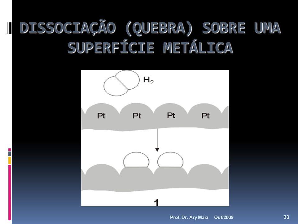 DISSOCIAÇÃO (QUEBRA) SOBRE UMA SUPERFÍCIE METÁLICA Out/2009 33 Prof. Dr. Ary Maia