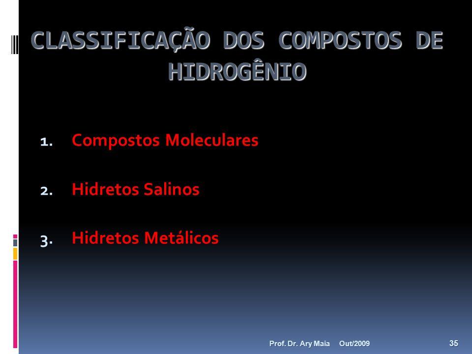 CLASSIFICAÇÃO DOS COMPOSTOS DE HIDROGÊNIO 1. Compostos Moleculares 2. Hidretos Salinos 3. Hidretos Metálicos Out/2009 35 Prof. Dr. Ary Maia