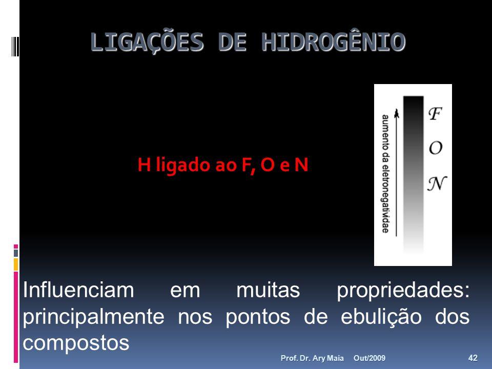 LIGAÇÕES DE HIDROGÊNIO H ligado ao F, O e N Influenciam em muitas propriedades: principalmente nos pontos de ebulição dos compostos Out/2009 42 Prof.