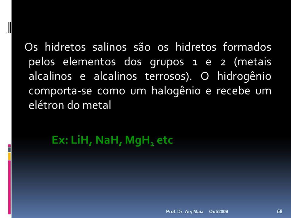 Os hidretos salinos são os hidretos formados pelos elementos dos grupos 1 e 2 (metais alcalinos e alcalinos terrosos). O hidrogênio comporta-se como u