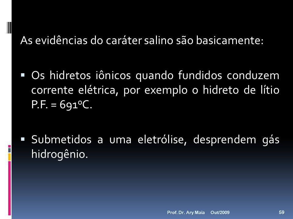 As evidências do caráter salino são basicamente: Os hidretos iônicos quando fundidos conduzem corrente elétrica, por exemplo o hidreto de lítio P.F. =