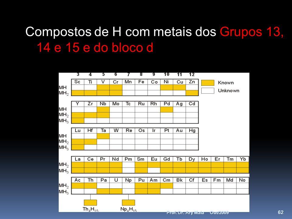 Compostos de H com metais dos Grupos 13, 14 e 15 e do bloco d Out/2009 62 Prof. Dr. Ary Maia