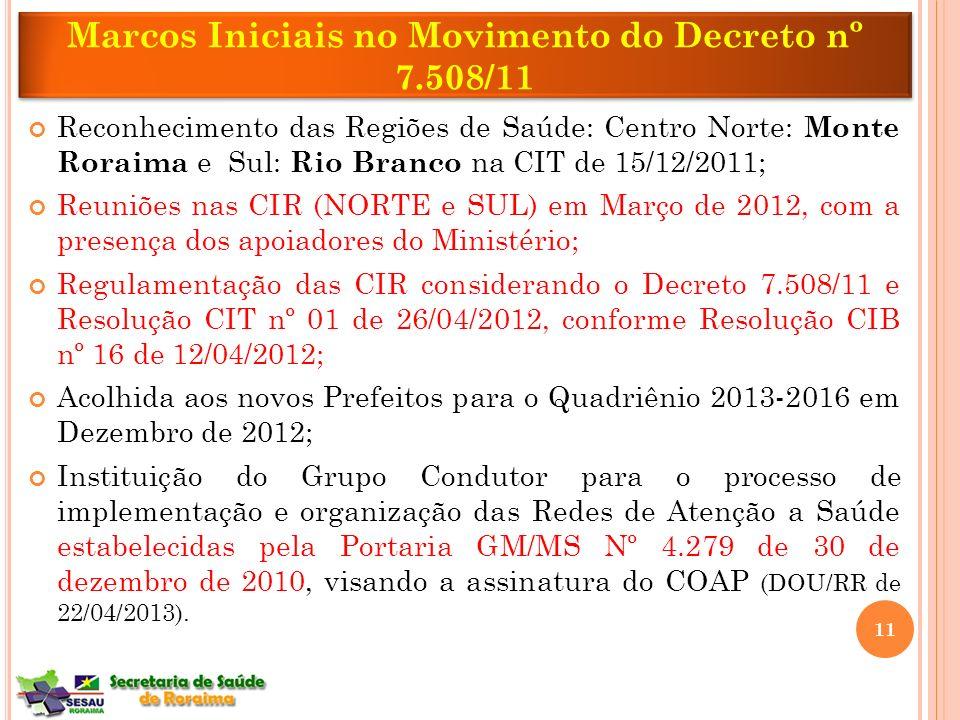 Reconhecimento das Regiões de Saúde: Centro Norte: Monte Roraima e Sul: Rio Branco na CIT de 15/12/2011; Reuniões nas CIR (NORTE e SUL) em Março de 20