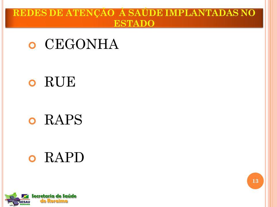 CEGONHA RUE RAPS RAPD REDES DE ATENÇÃO À SAÚDE IMPLANTADAS NO ESTADO 13