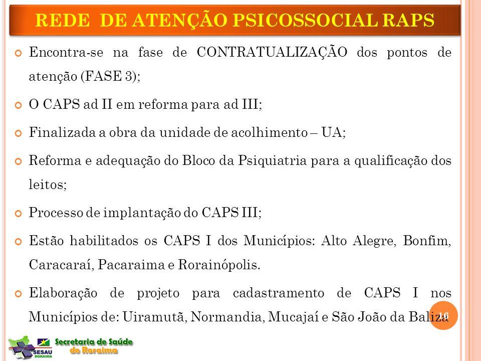 Encontra-se na fase de CONTRATUALIZAÇÃO dos pontos de atenção (FASE 3); O CAPS ad II em reforma para ad III; Finalizada a obra da unidade de acolhimen
