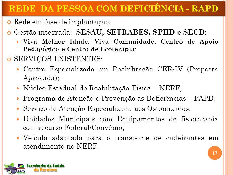 Rede em fase de implantação; Gestão integrada: SESAU, SETRABES, SPHD e SECD: Viva Melhor Idade, Viva Comunidade, Centro de Apoio Pedagógico e Centro d