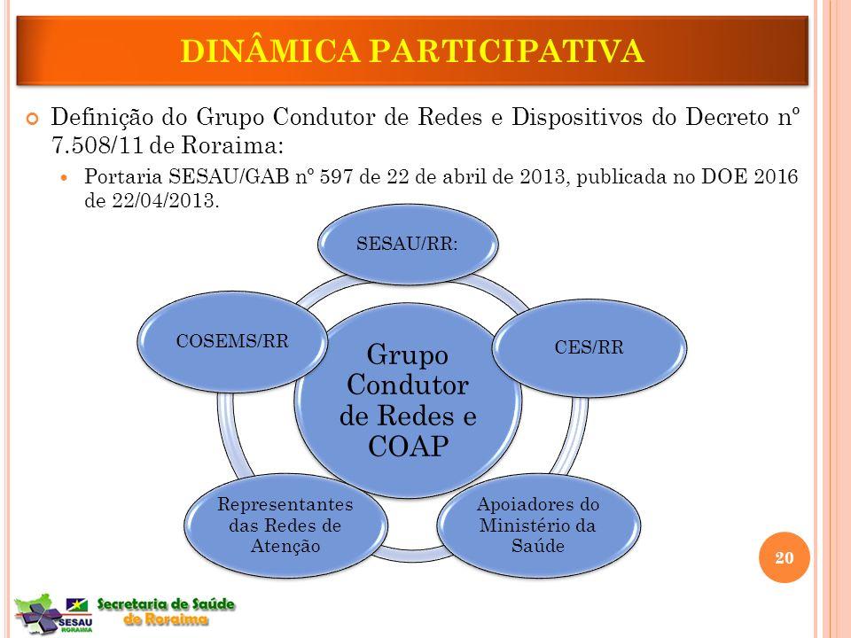 Definição do Grupo Condutor de Redes e Dispositivos do Decreto nº 7.508/11 de Roraima: Portaria SESAU/GAB nº 597 de 22 de abril de 2013, publicada no