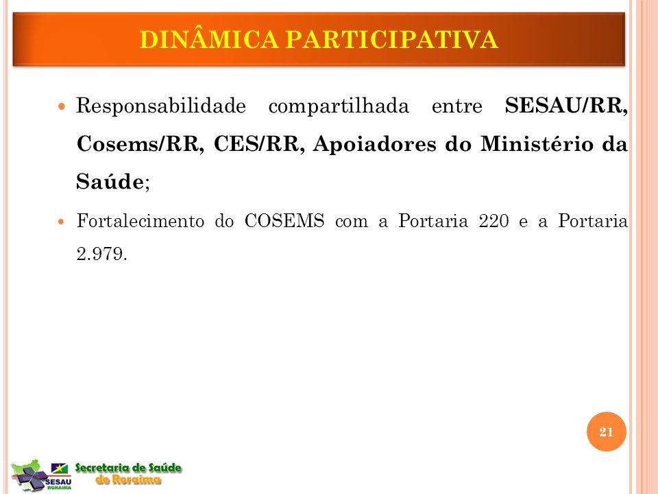 Responsabilidade compartilhada entre SESAU/RR, Cosems/RR, CES/RR, Apoiadores do Ministério da Saúde ; Fortalecimento do COSEMS com a Portaria 220 e a