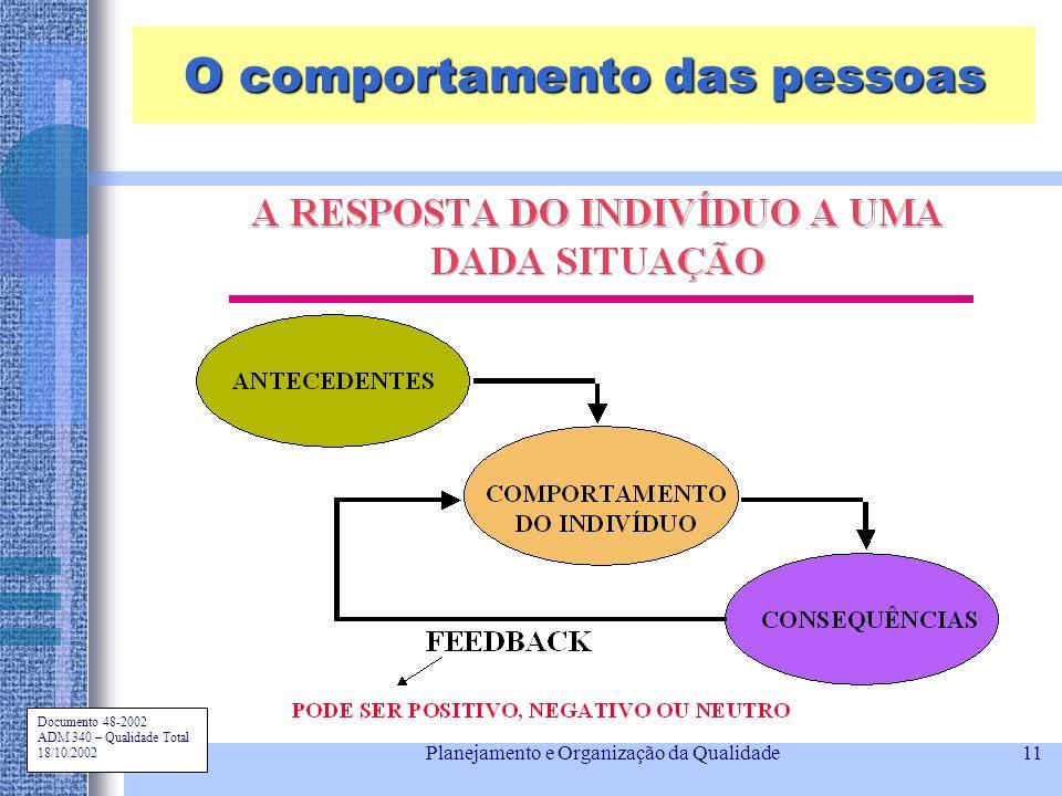 Documento 48-2002 ADM 340 – Qualidade Total 18/10/2002 Planejamento e Organização da Qualidade11 O comportamento das pessoas