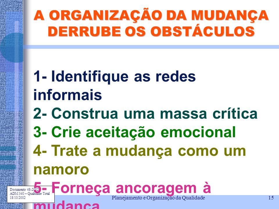 Documento 48-2002 ADM 340 – Qualidade Total 18/10/2002 Planejamento e Organização da Qualidade15 A ORGANIZAÇÃO DA MUDANÇA DERRUBE OS OBSTÁCULOS 1- Ide