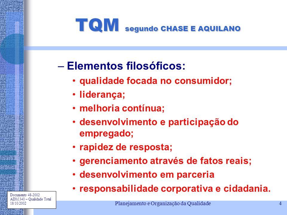 Documento 48-2002 ADM 340 – Qualidade Total 18/10/2002 Planejamento e Organização da Qualidade4 TQM segundo CHASE E AQUILANO –Elementos filosóficos: q