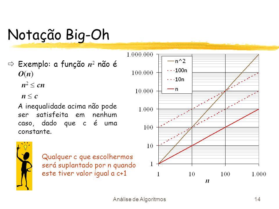 Análise de Algoritmos14 Notação Big-Oh Exemplo: a função n 2 não é O(n) n 2 cn n c A inequalidade acima não pode ser satisfeita em nenhum caso, dado q