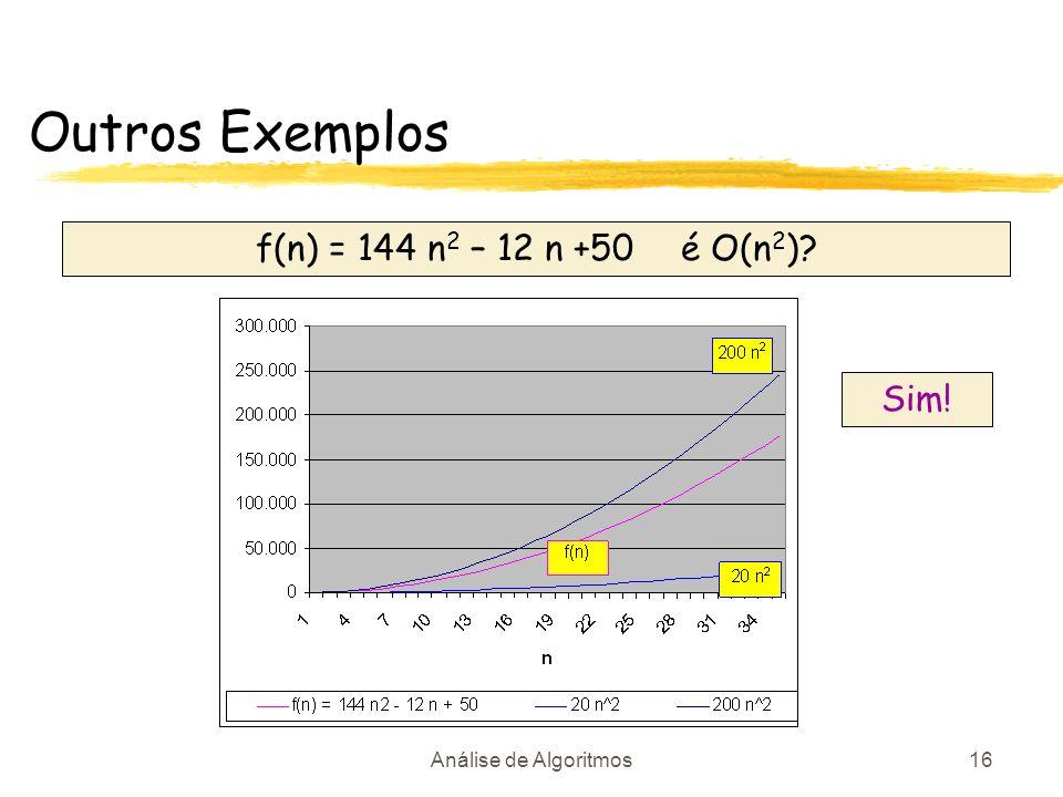 Análise de Algoritmos16 f(n) = 144 n 2 – 12 n +50é O(n 2 )? Outros Exemplos Sim!