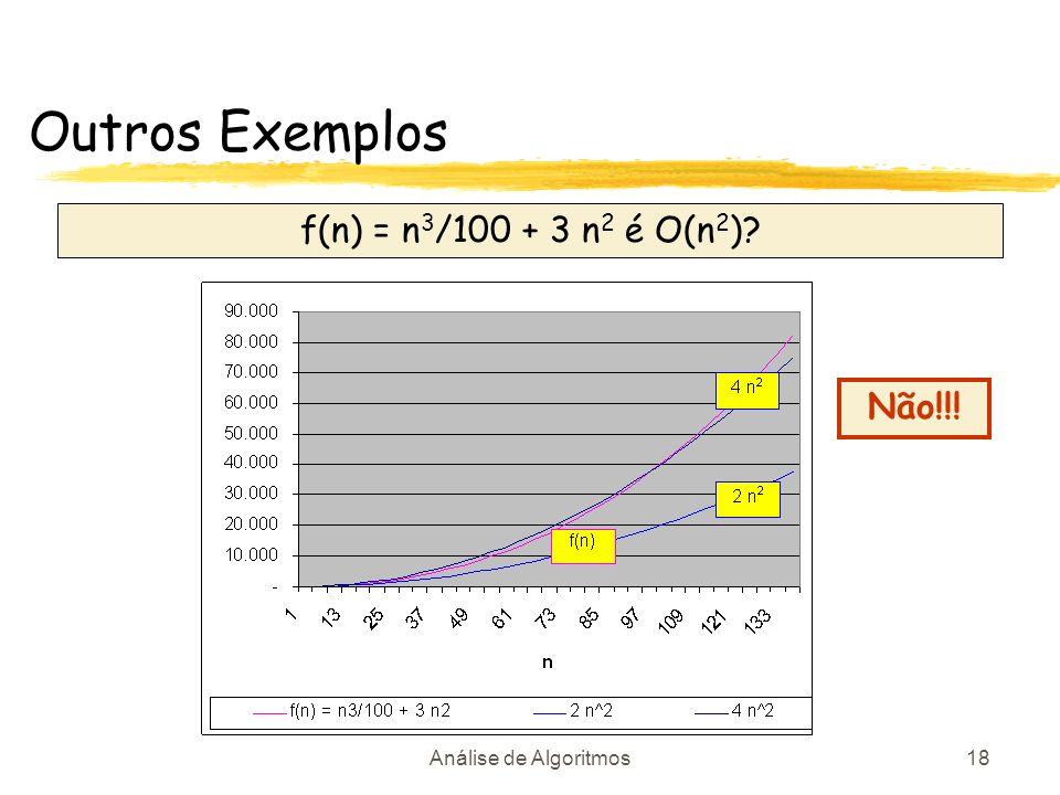 Análise de Algoritmos18 Outros Exemplos Não!!! f(n) = n 3 /100 + 3 n 2 é O(n 2 )?