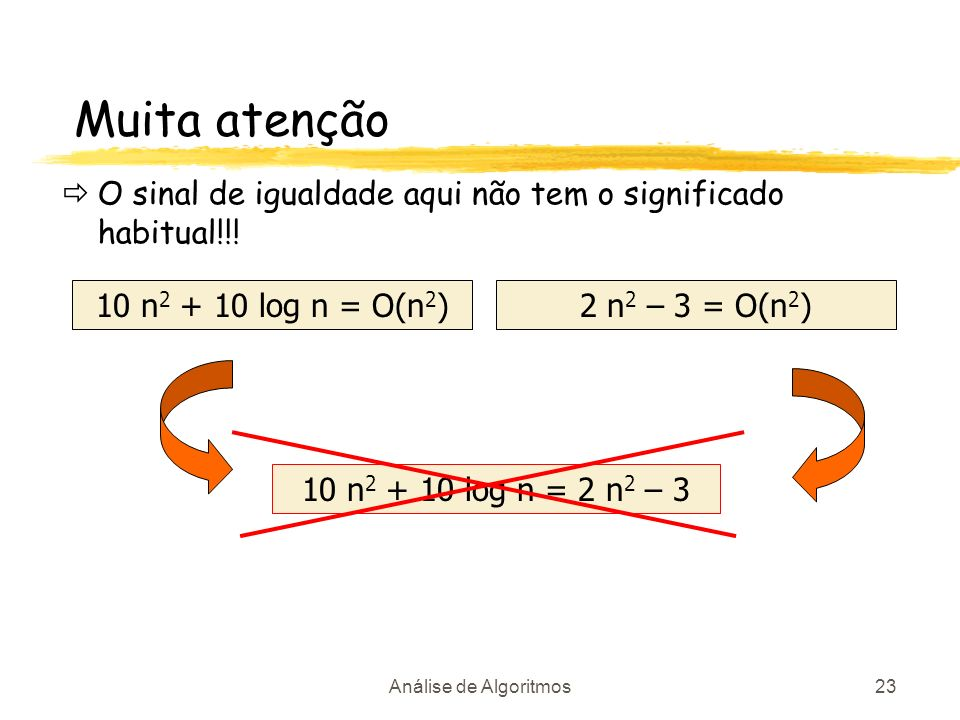Análise de Algoritmos23 Muita atenção O sinal de igualdade aqui não tem o significado habitual!!! 10 n 2 + 10 log n = O(n 2 )2 n 2 – 3 = O(n 2 ) 10 n